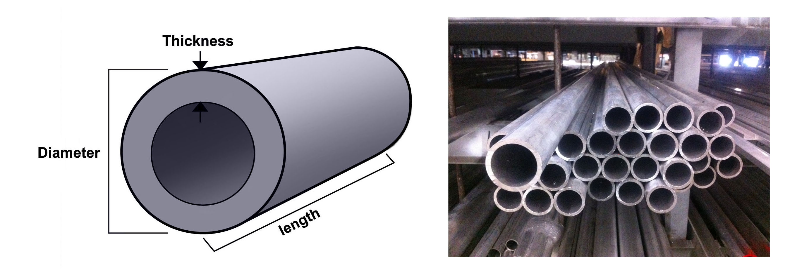 about uttakarsh tubes and pipe Capacity utilization essays and research papers | examplesessaytodaybiz about uttakarsh tubes and pipe plant layout - 505 words operation management.